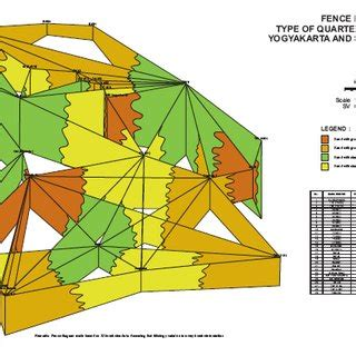 Spatial data analysis research paper